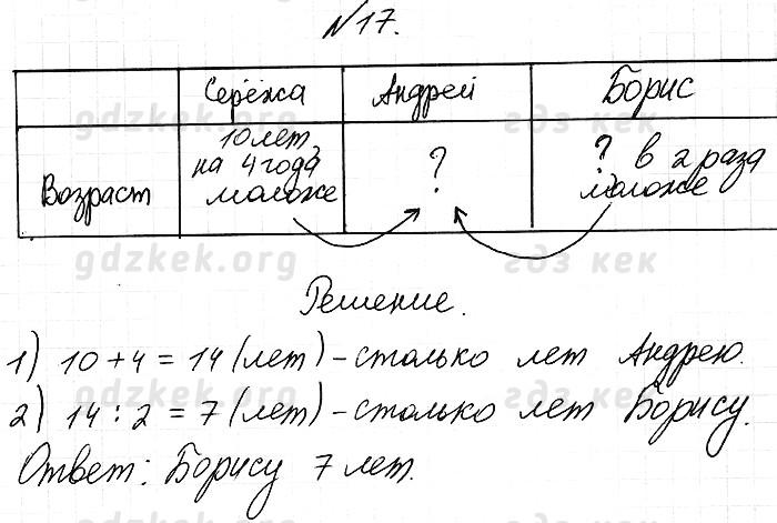 Математика, 4 класс, часть 1, чекин а. Л. , 2012.