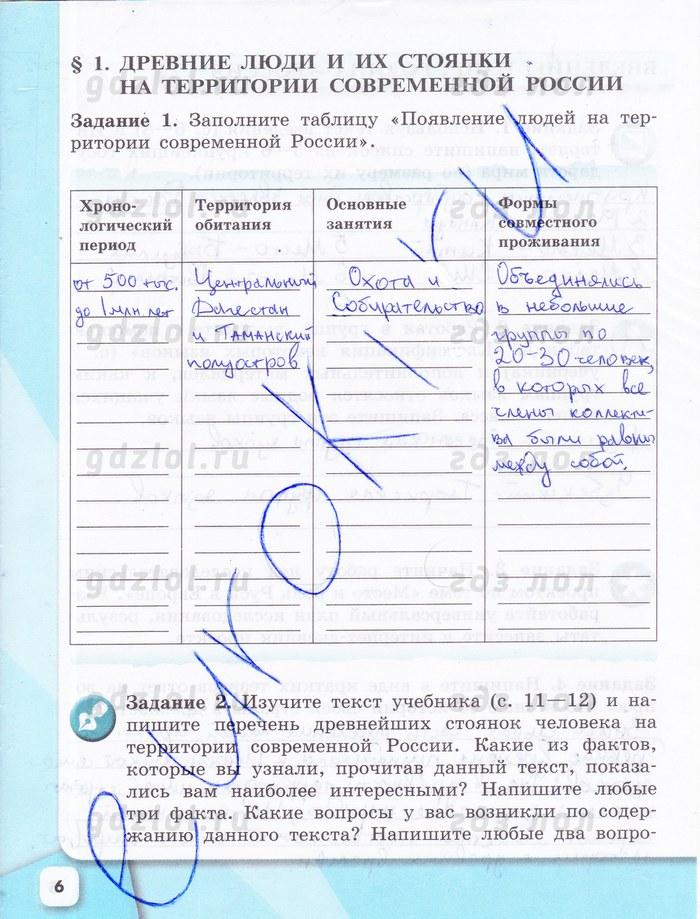 тесты по истории россии 6 класс с ответами пчелов